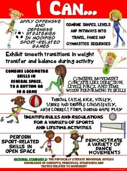 Pe Poster Bundle I Can Statements 6 Posters Aligned To The Shape Standards Physical Education Lessons I Can Statements Health And Physical Education