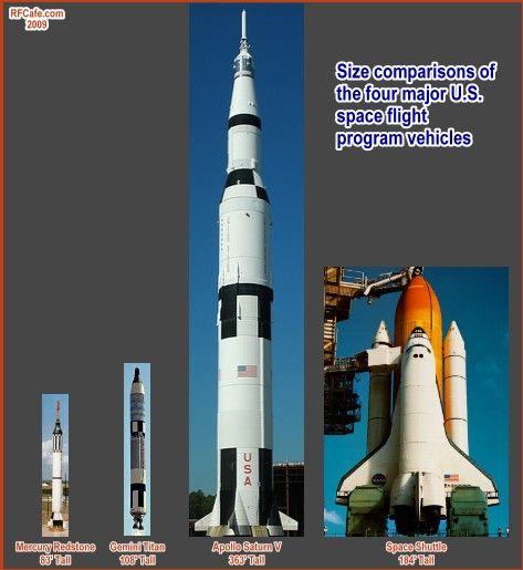 benefits of space shuttle program - photo #49