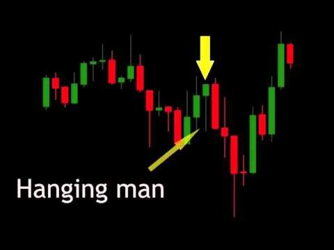 How To Read The Chart Candles Predicting The Direction Of The
