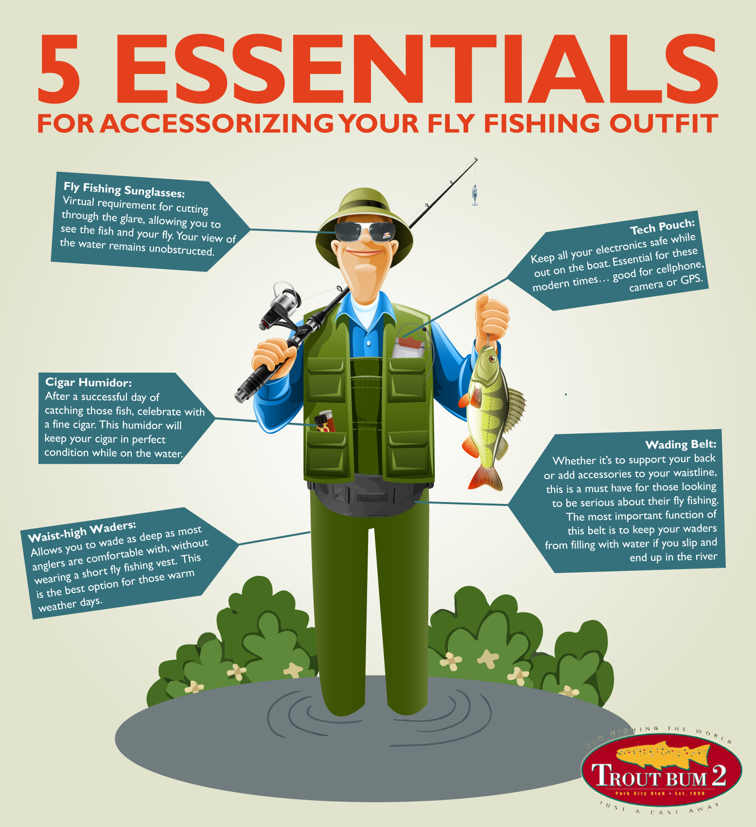 17 best images about fishing infographics on pinterest | an, Fishing Reels