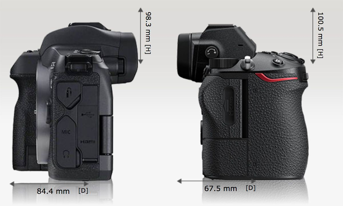 Canon R Vs Nikon Z Nikon Mirrorless Camera Dslr Photography