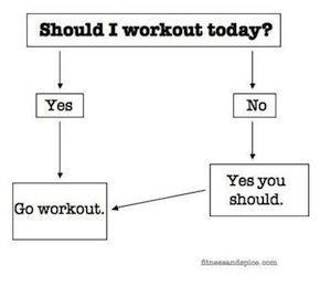 Como vencer a preguiça na hora de fazer exercício? | Zenemotion