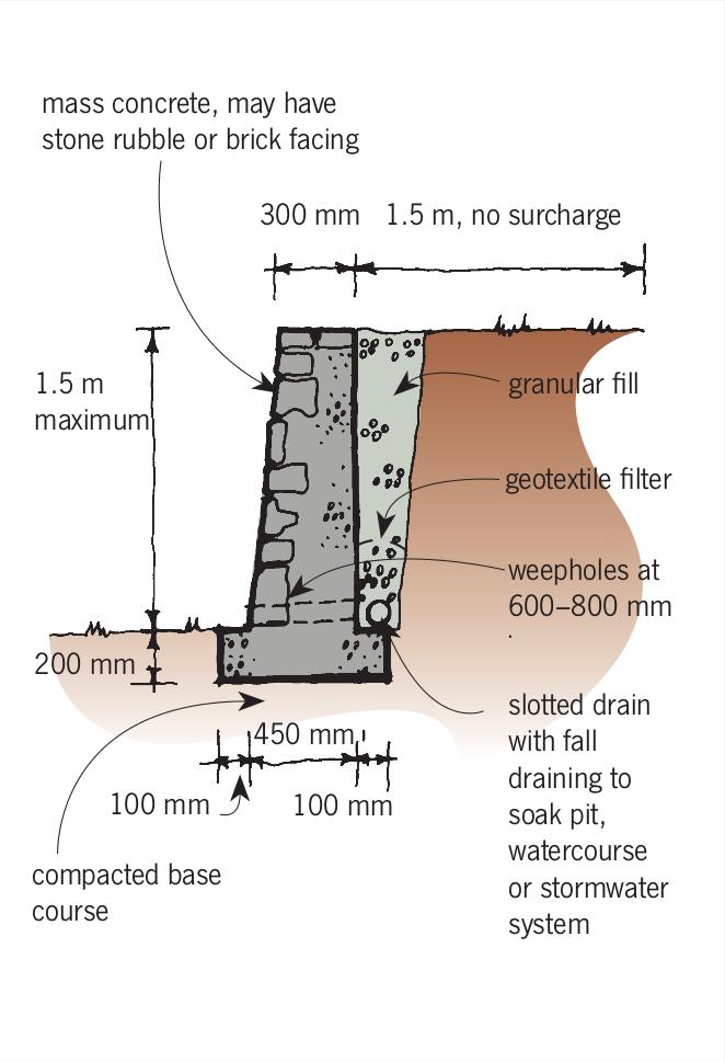 Stone In Situ Design Buscar Con Google Retaining Wall Design Gravity Retaining Wall Wall Design