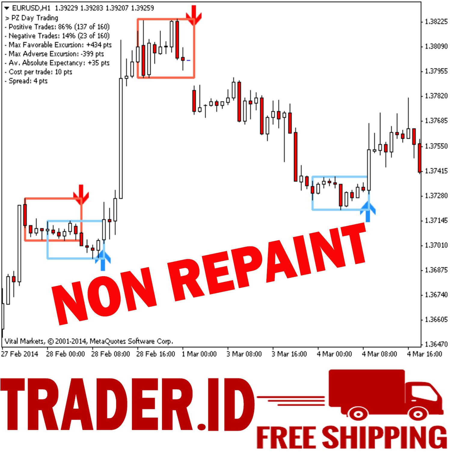 6 Pz Day Trading Forex Indicator For Mt4 Ebay Electronics