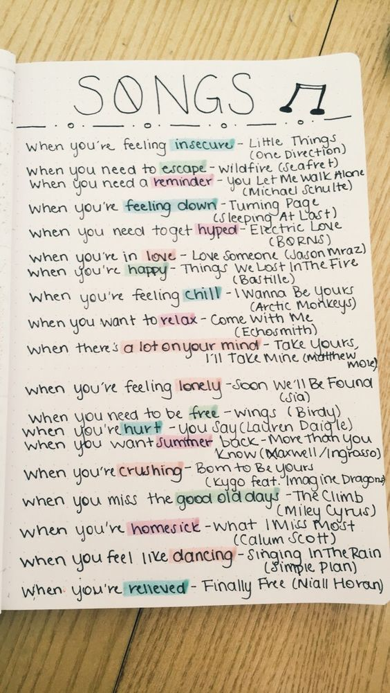 #inspiring #ultimate #concepts #journal #bullet #simple #ideas #today #list #part #life #lady #try #...