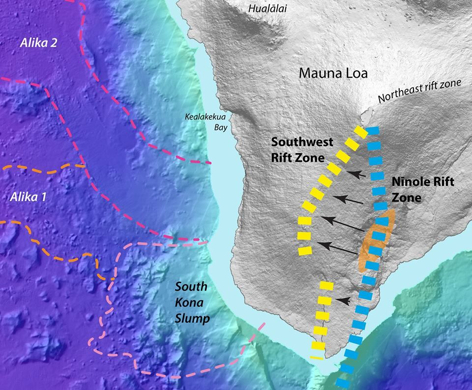 For a long time, geologists were perplexed about the formation of the Nīnole Hills on the SE flank of Mauna Loa.  Are they remnants of an older summit of Mauna Loa or its predecessor volcano, Mohokea? The Nīnole Hills are a failed rift and mass-wasting events on Mauna Loa's western flank approximately 127,000 most likely caused the abandonment of the rift, leading to the westward migration of Mauna Loa's present SW Rift Zone.