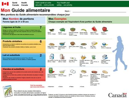mon guide alimentaire infographics for world languages french pinterest guide info sant. Black Bedroom Furniture Sets. Home Design Ideas