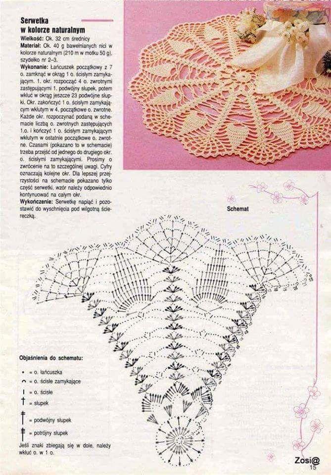 Pin de Margit szucs en Horgolás minták | Pinterest