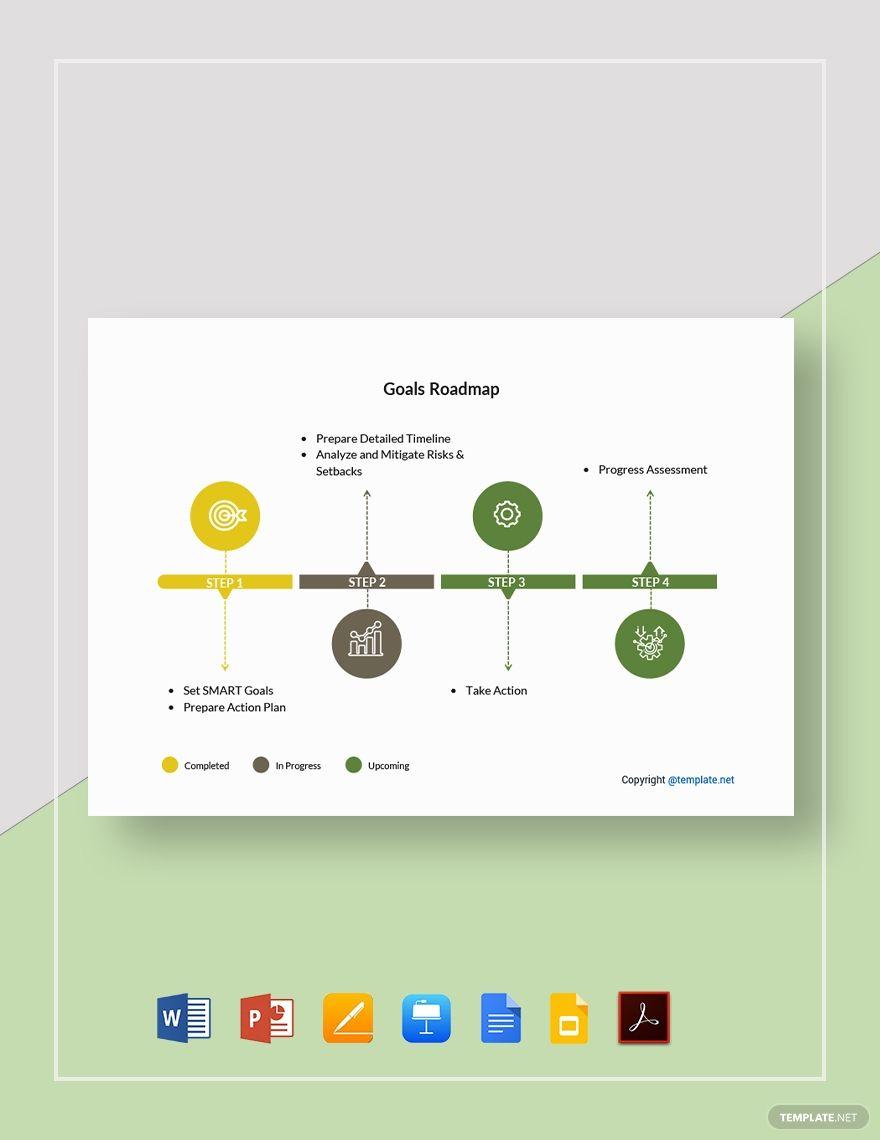 Free Simple Goals Roadmap Template In 2020 Roadmap Templates Smart Goals