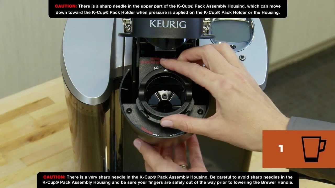 Pin Keurig B60 Parts Diagram On Pinterest