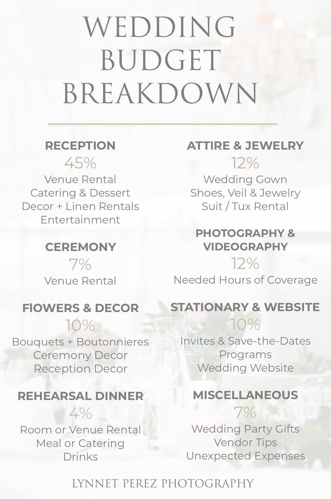 How To Create A Budget For Your Wedding Without Going