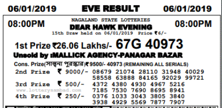 Nagaland State Lotteries 8PM Today Result 06-01-2019