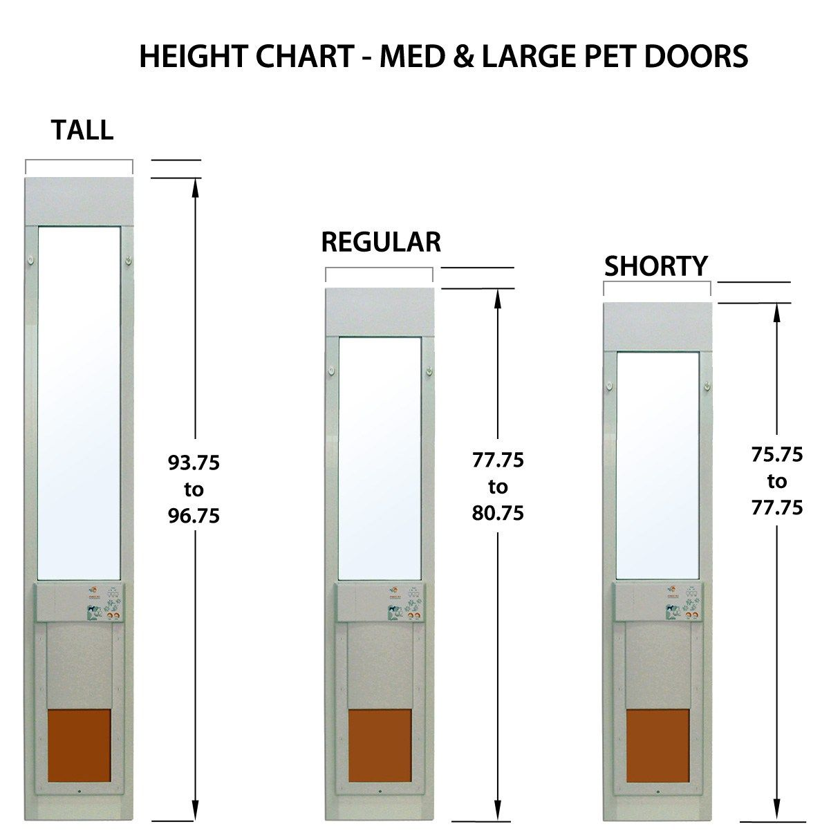 Power Pet Electronic Pet Door For Sliding Glass Patio Doors