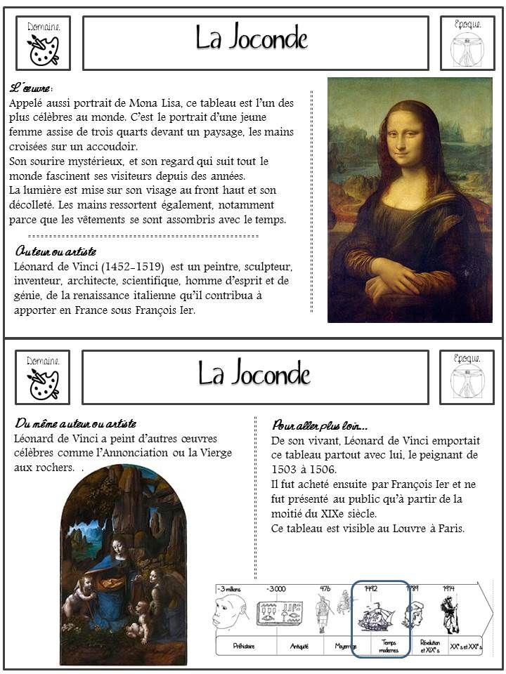 Photo of Art History Cards