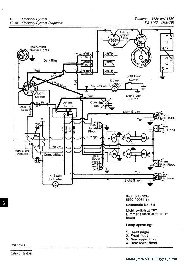 john deere 6410 wiring diagram john deere electrical diagrams wiring diagram