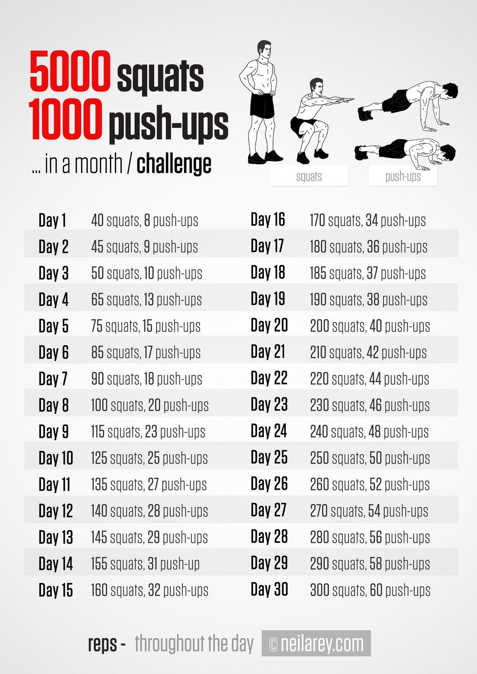Push Up Challenge For Men 30 Day