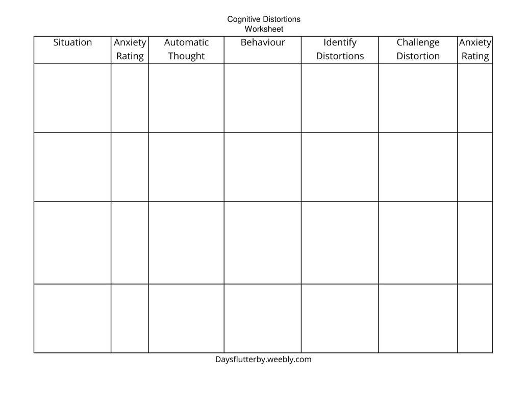 37+ Thought distortions worksheet Live