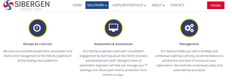 Azure Devops Automation Sibergen Technologies Phone