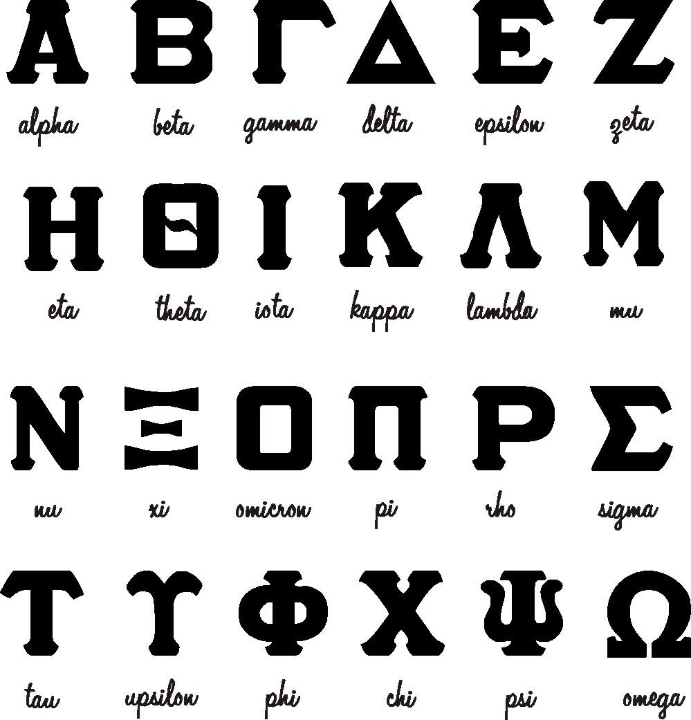 Greek alphabet Important to learn so you know all your