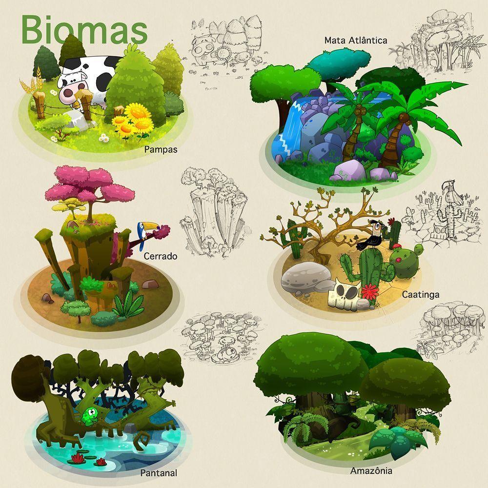 A Imagem Pode Conter Comida Em 2020 Biomas Bioma Brasileiro Ensino Domiciliar