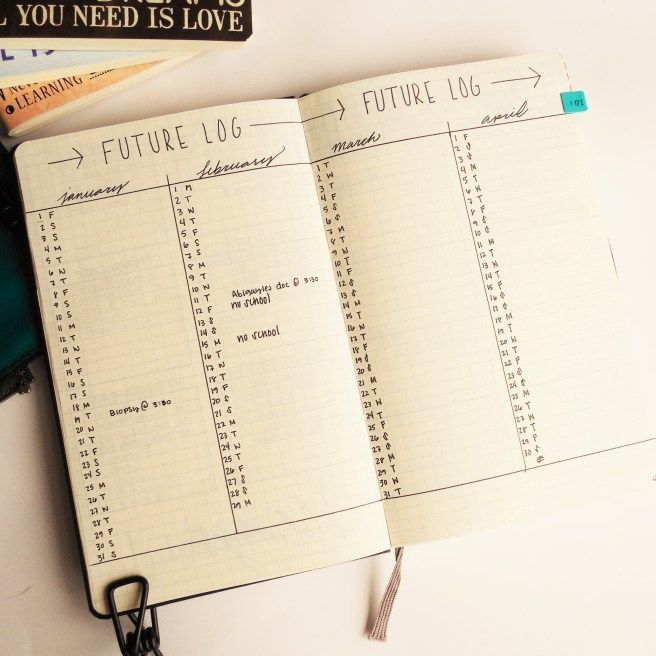 Bullet Journal® Alternative Future Planning Method