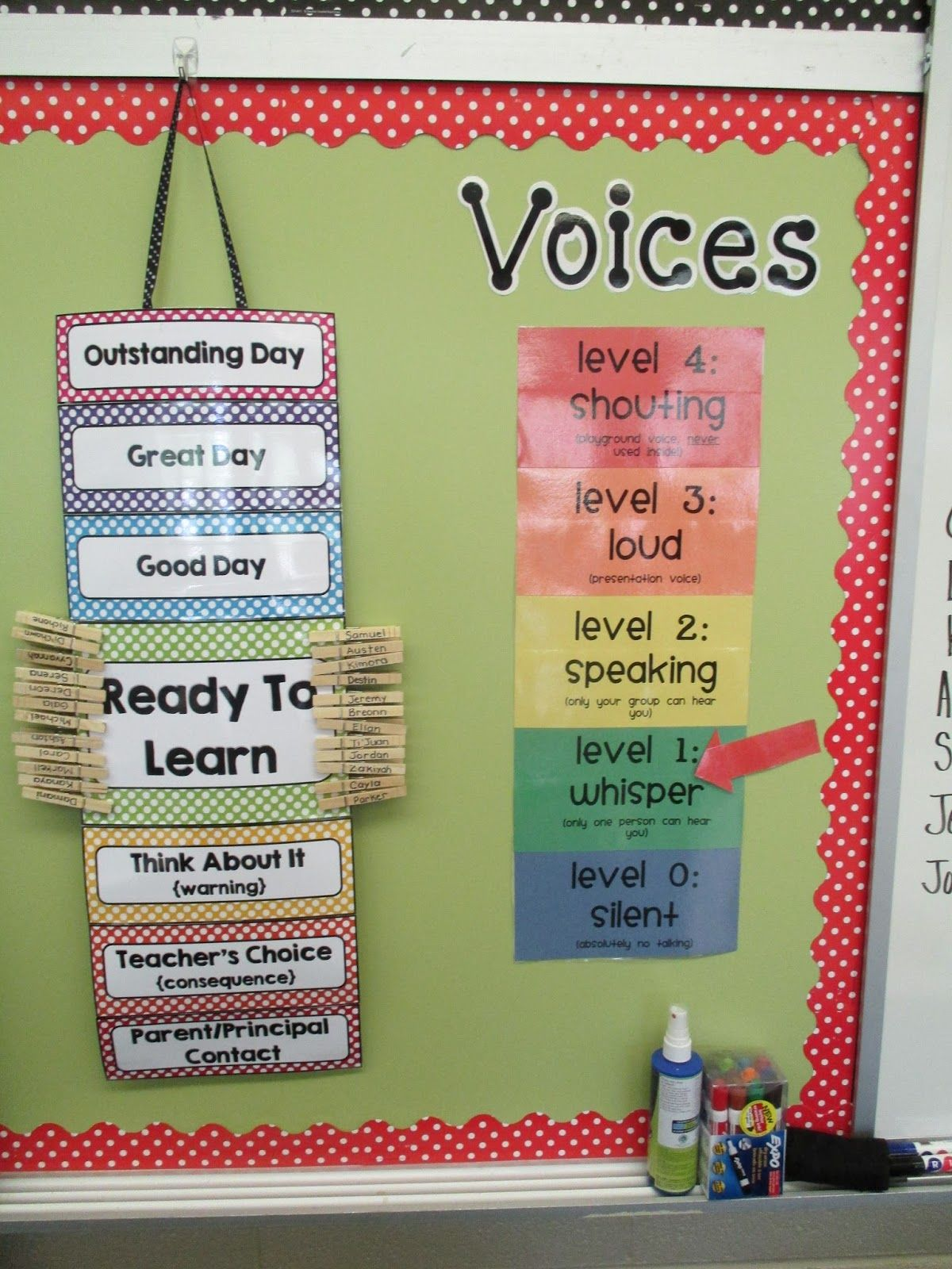 Love The Behavior Chart And Clroom Jobs On One Bulletin Board