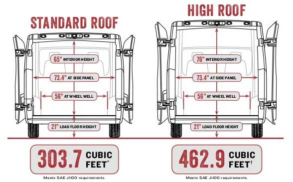 Promaster Roof Height Van Conversion Layout Ram Promaster Van Conversion Interior