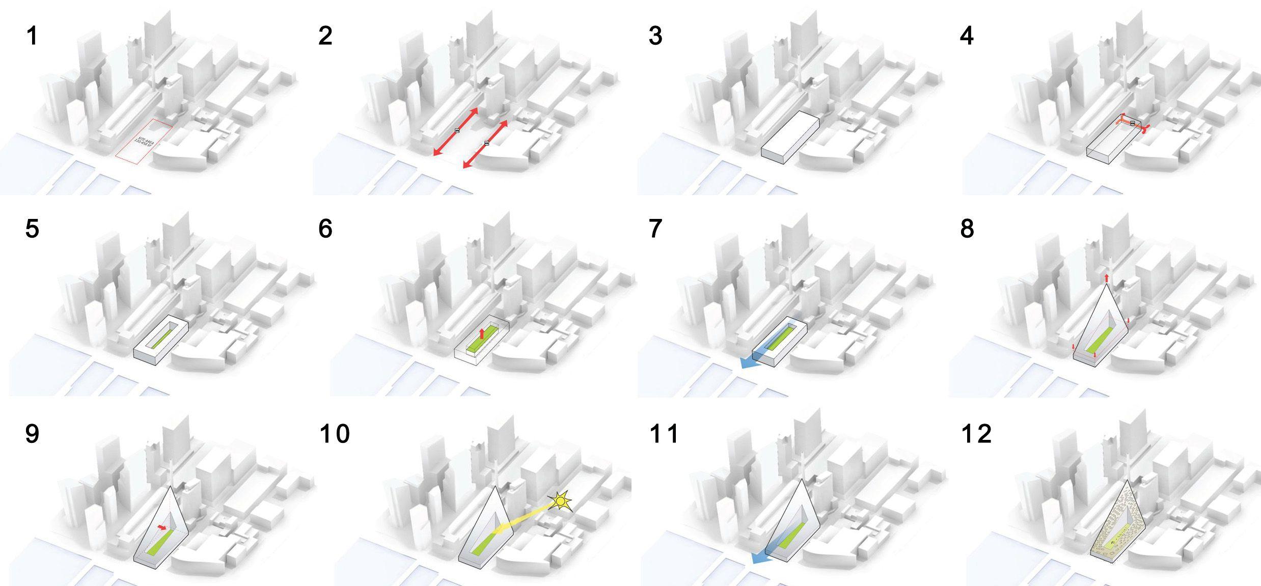 Bjarke Ingels Diagram