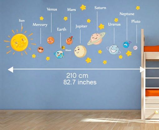 Solar System Decals – Planets with Names Wall Stickers – Sticker For Nursery or Kids Bedroom Decoration – SKU:SOLARSTK