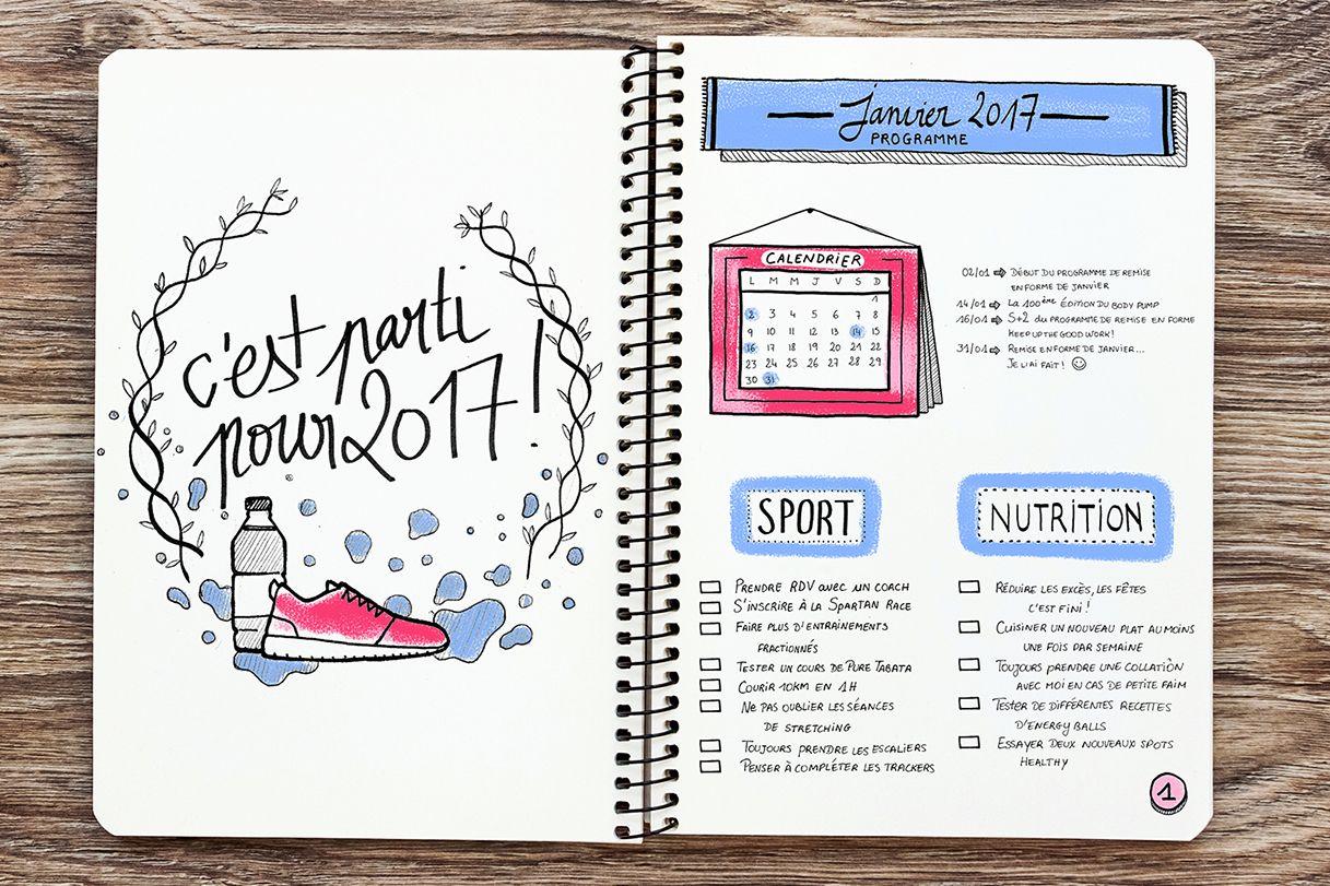 bullet journal sport et nutrition infographie infographie pinterest bullet journal. Black Bedroom Furniture Sets. Home Design Ideas