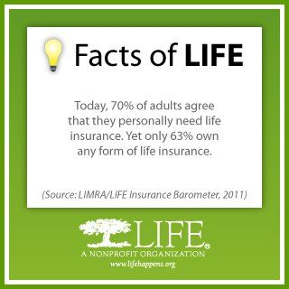 If You Think It S Important Why Don T You Have It Life Insurance Awareness Month Life Insurance Quotes Life Facts