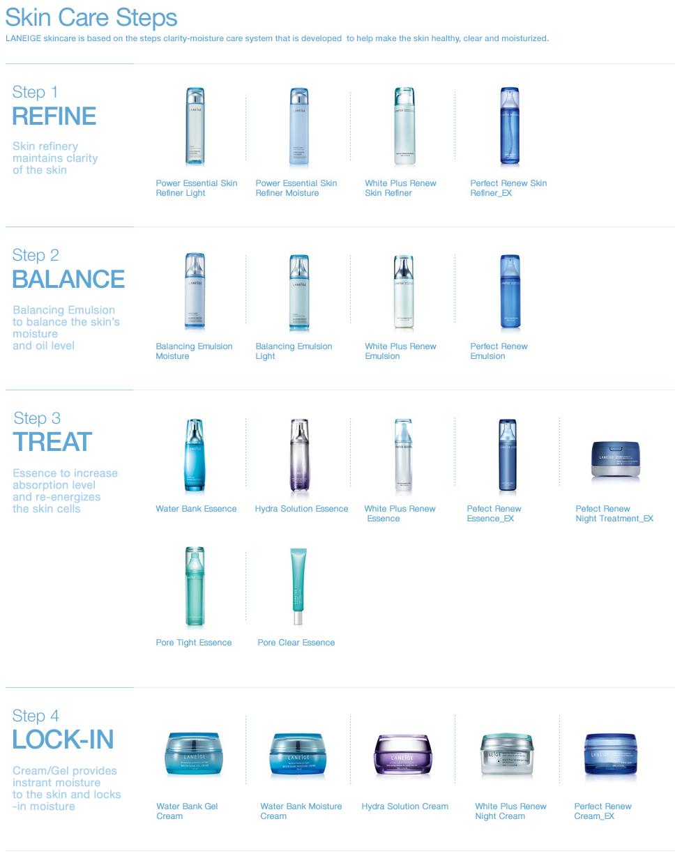 Laneige skincare options