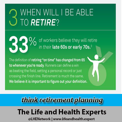 Think Retirement Planning Educate And Protect Your Family Today