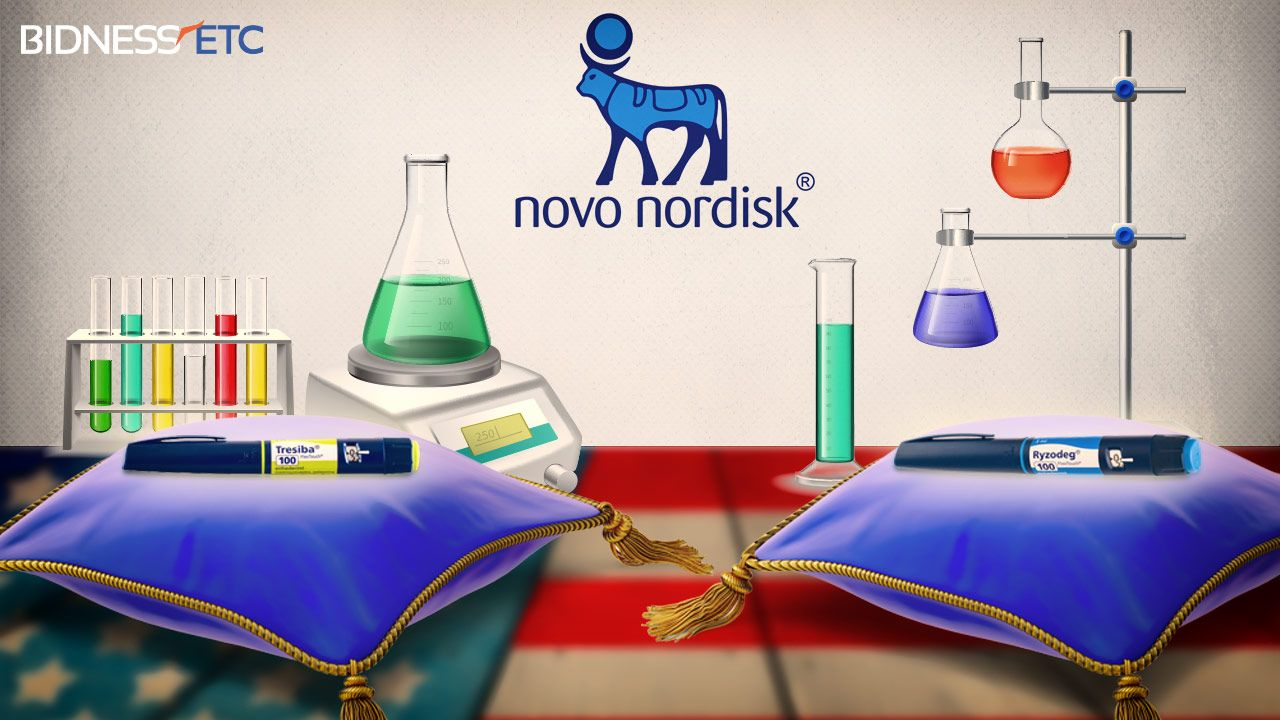 Novo Nordisk A/S (ADR) Shoots Up On Plans To Resubmit NDAs