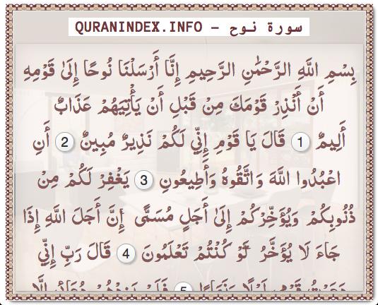 71 Surah Nooh سورة نوح Quran Index Search Reading Math Verses