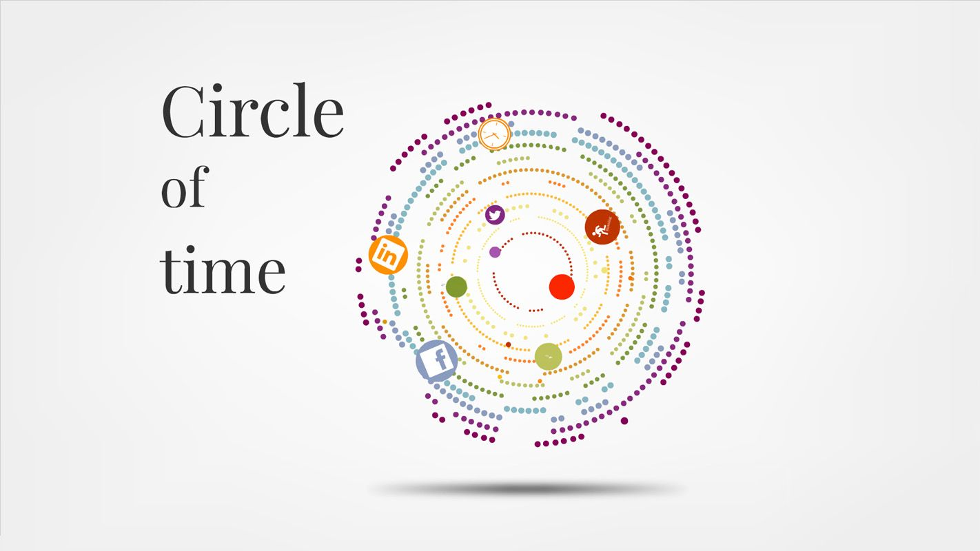 circle of time prezi template https prezi com user cta0xf8zrzq7