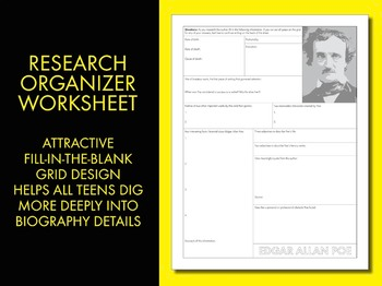 Edgar Allan Poe Author Study Worksheet Easy Biography Activity Ccss