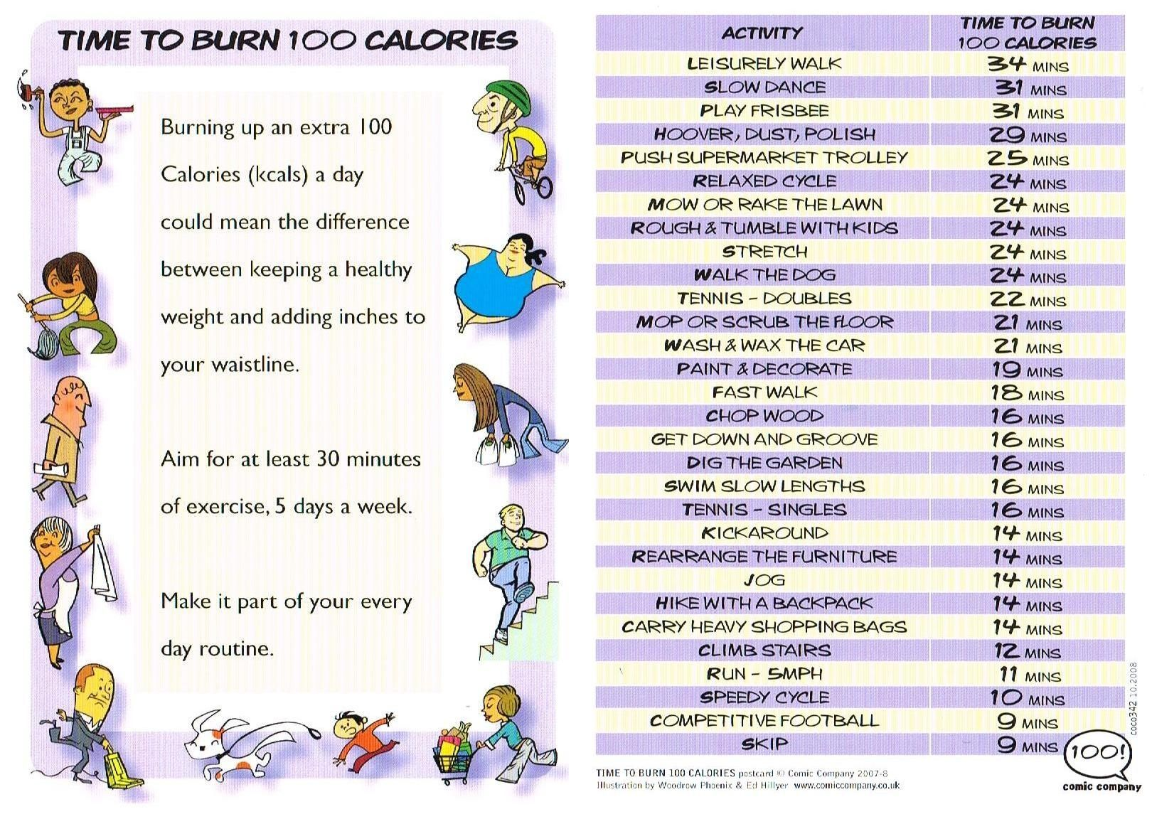 What do you need to do and for how long to burn 100 calories weight loss nvjuhfo Image collections