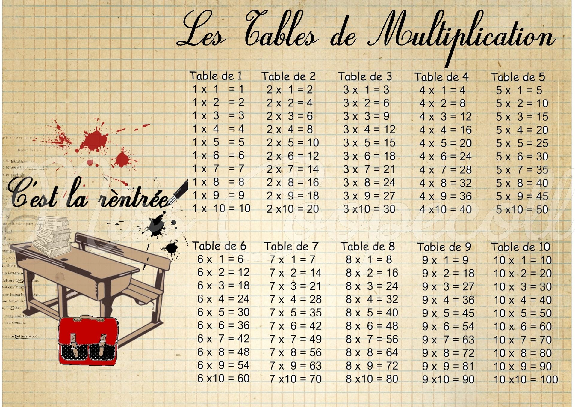 Table de multiplication plastifi e format a4 c 39 est la for Table de multiplication par 7