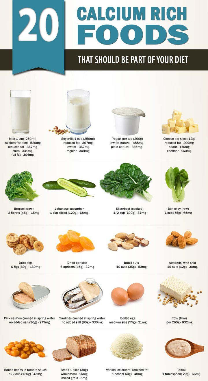 22+ Best source of calcium for osteoporosis ideas in 2021