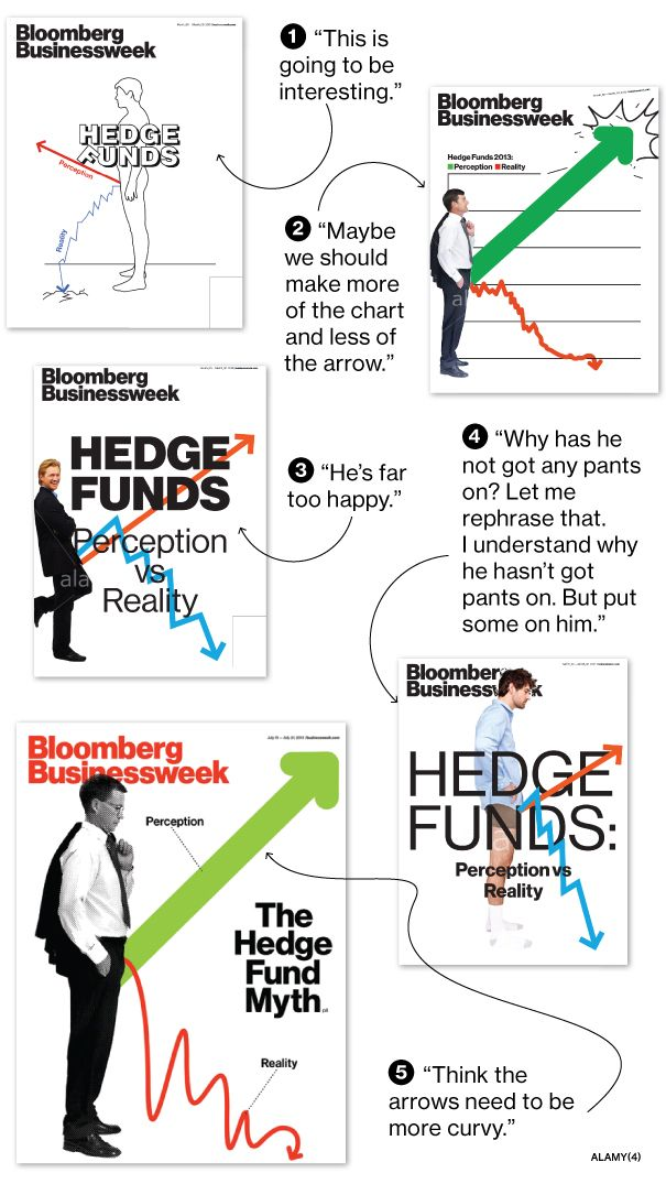 Cover Trail The Hedge Fund Myth Business Plan Example Fund