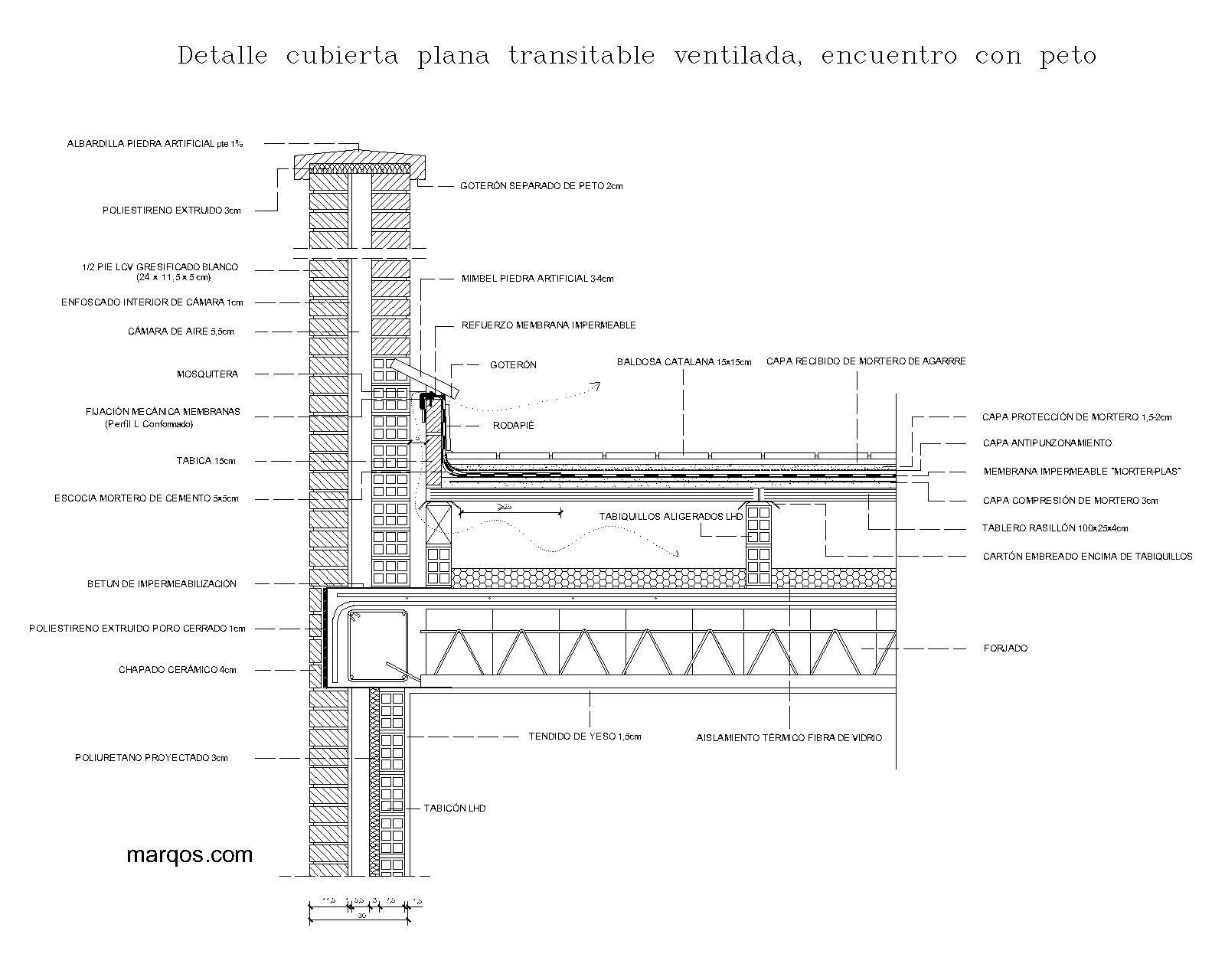 Cubierta plana transitable ventilada encuentro con peto for Detalle suelo tecnico
