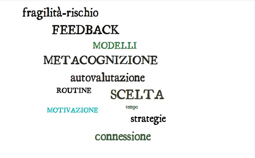 Writing And Reading Workshop Con Immagini Laboratorio Di Lettura