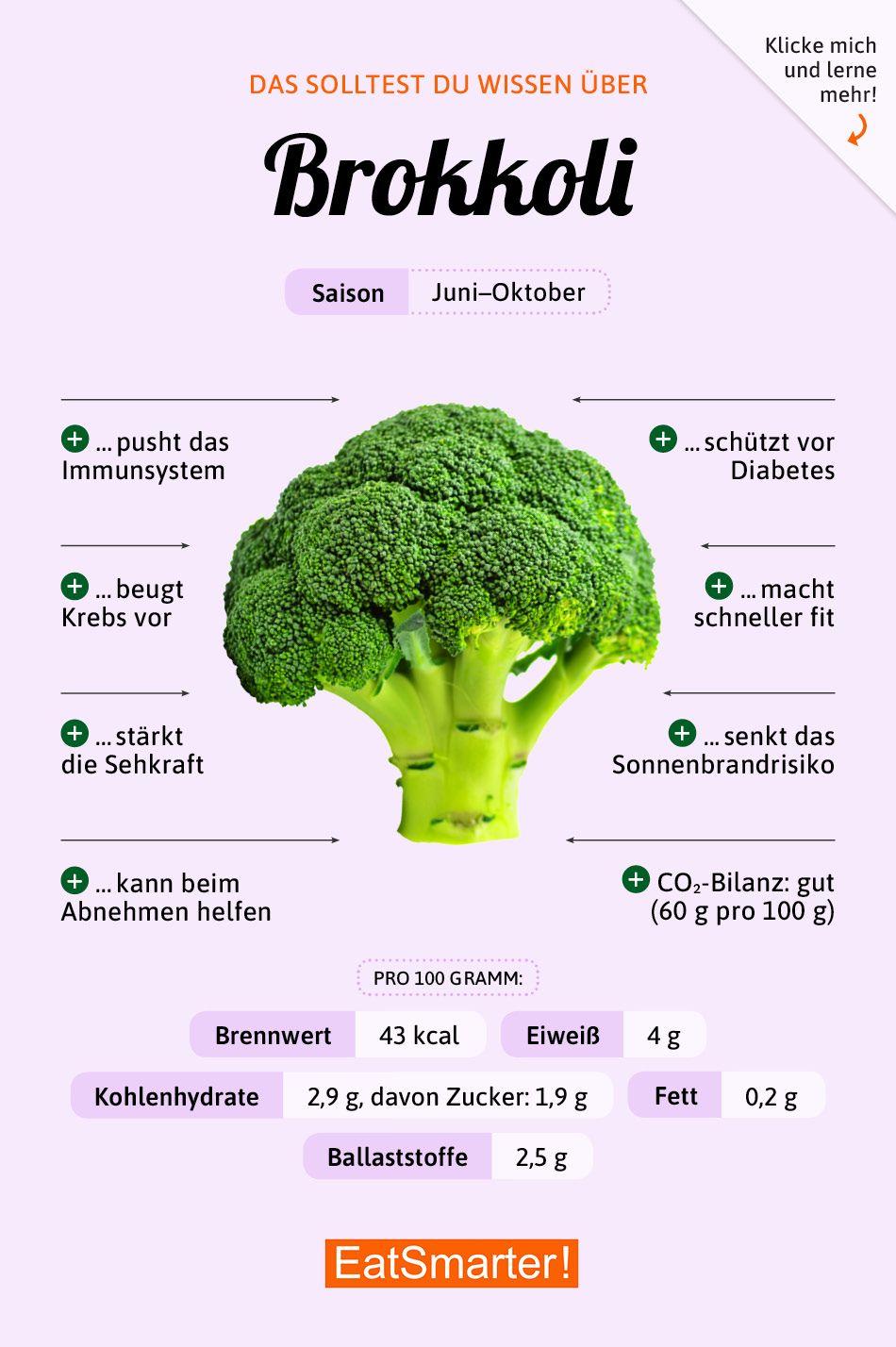 Brokkoli   – Infografiken | Ernährung und Lebensmittel