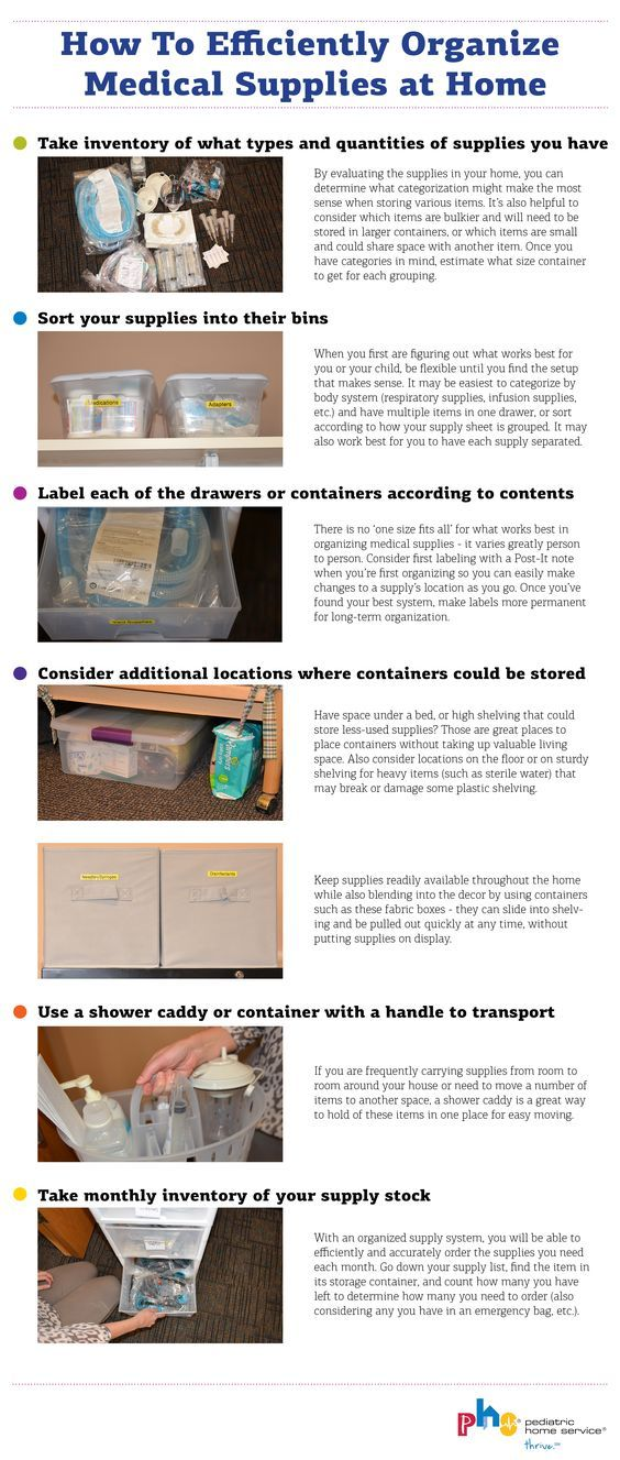 detailed look f4689 b9e2f 6 steps to organized medical supply storage at home.