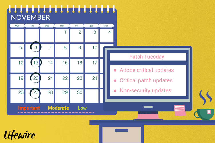 Patch Tuesday Patch tuesday, Patches, Microsoft software