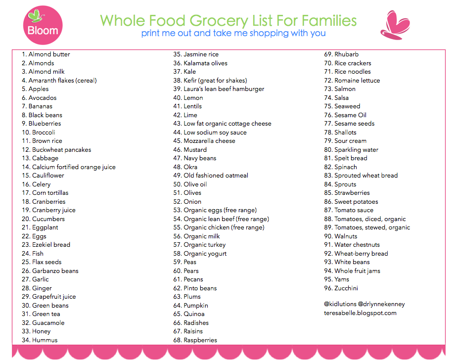 List of Whole Foods, great to take to the grocery store