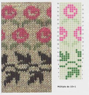 Photo of Tricotinho: #Jacquard #ou #Fair #Isle, #Fair #Isle