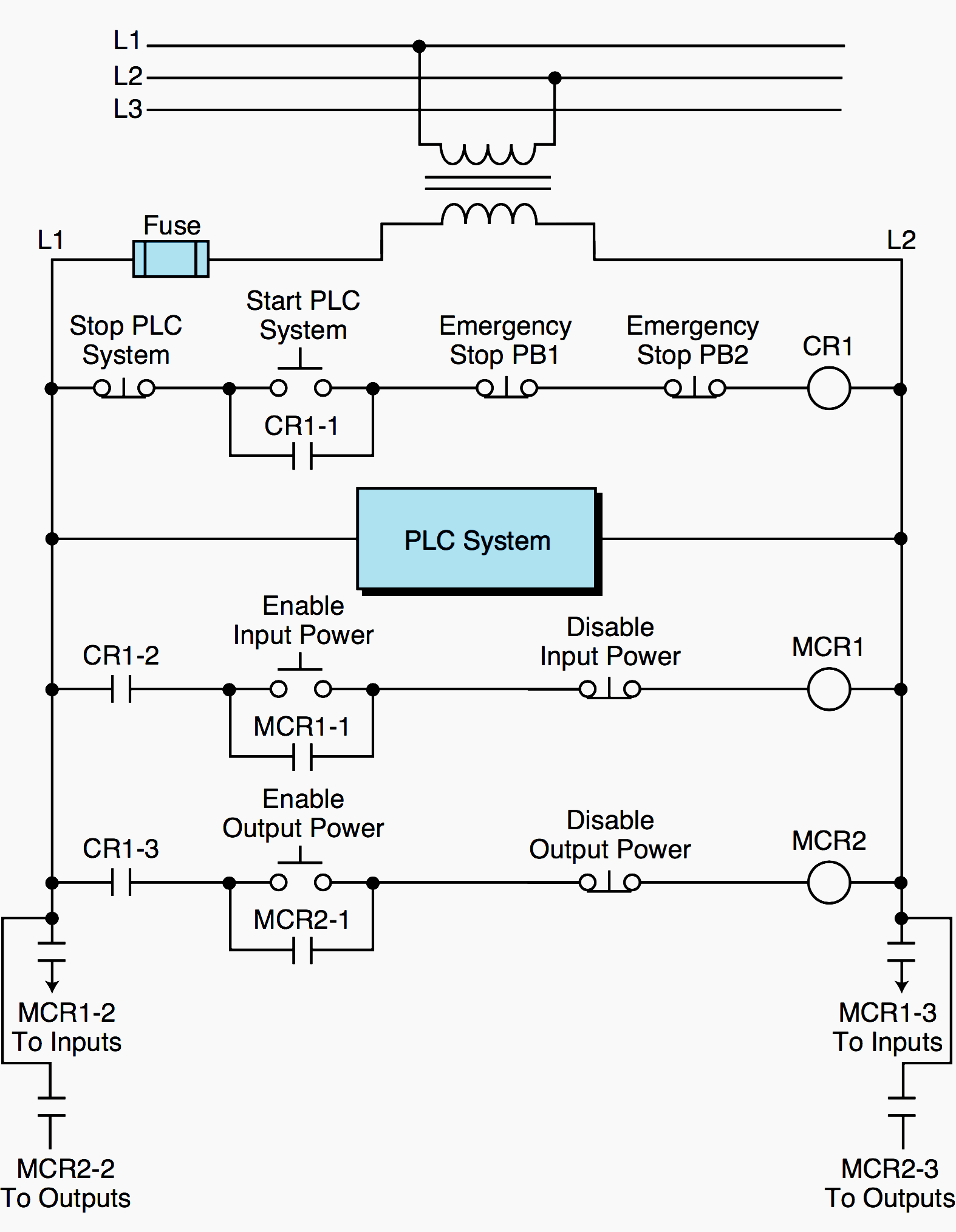 master start control for a plc with mcrs enabling input and output power