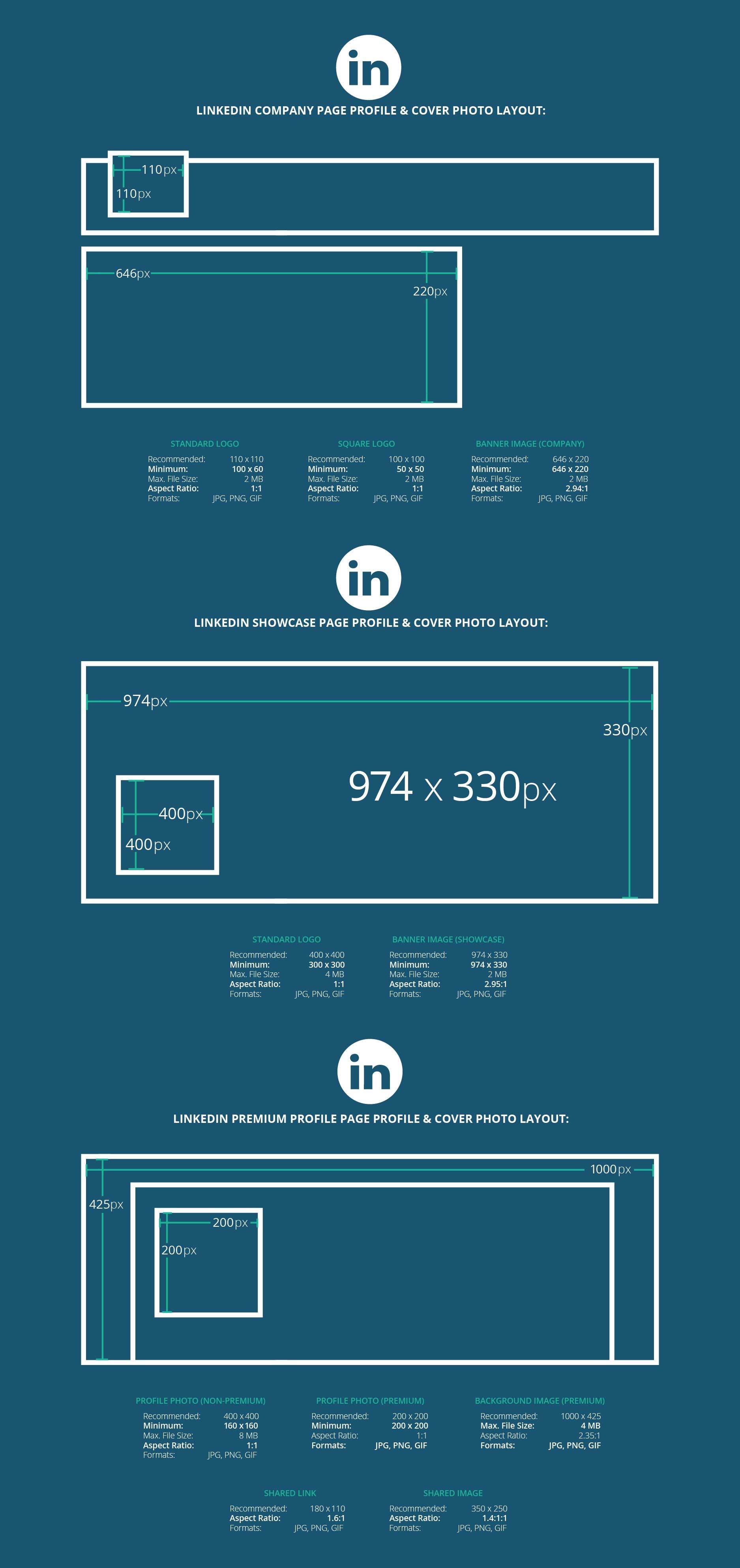 2018 social media image dimensions cheat sheet design resources